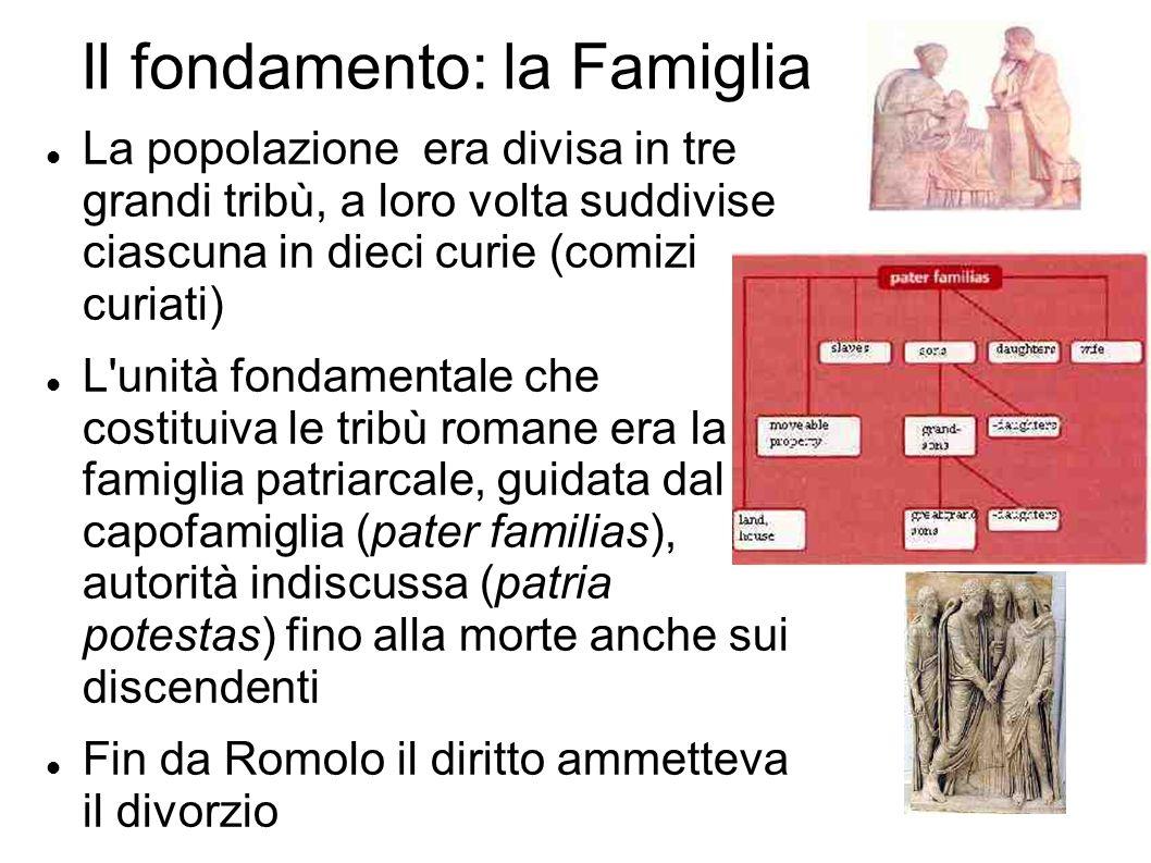 Il fondamento: la Famiglia