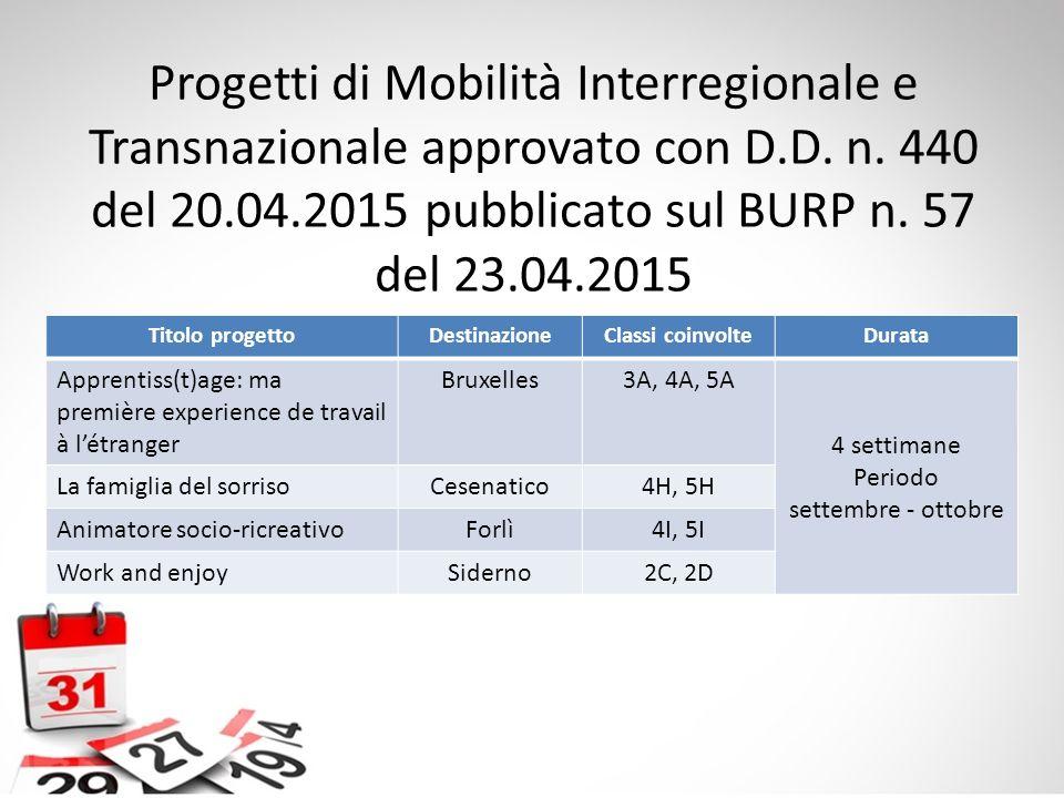Progetti di Mobilità Interregionale e Transnazionale approvato con D.D. n. 440 del 20.04.2015 pubblicato sul BURP n. 57 del 23.04.2015
