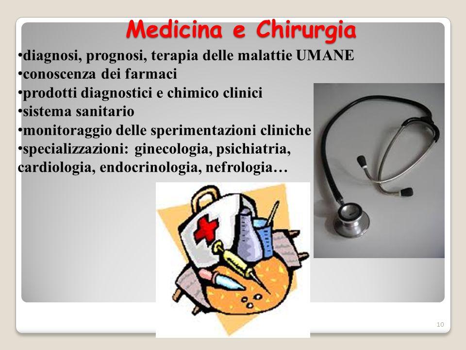 Medicina e Chirurgia diagnosi, prognosi, terapia delle malattie UMANE
