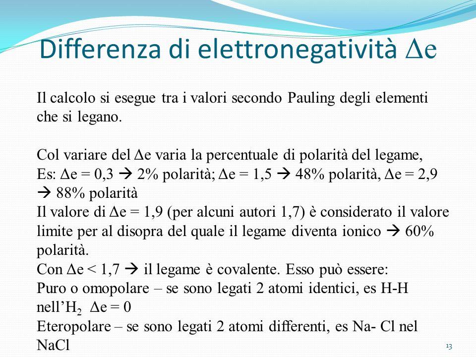 Differenza di elettronegatività Δe