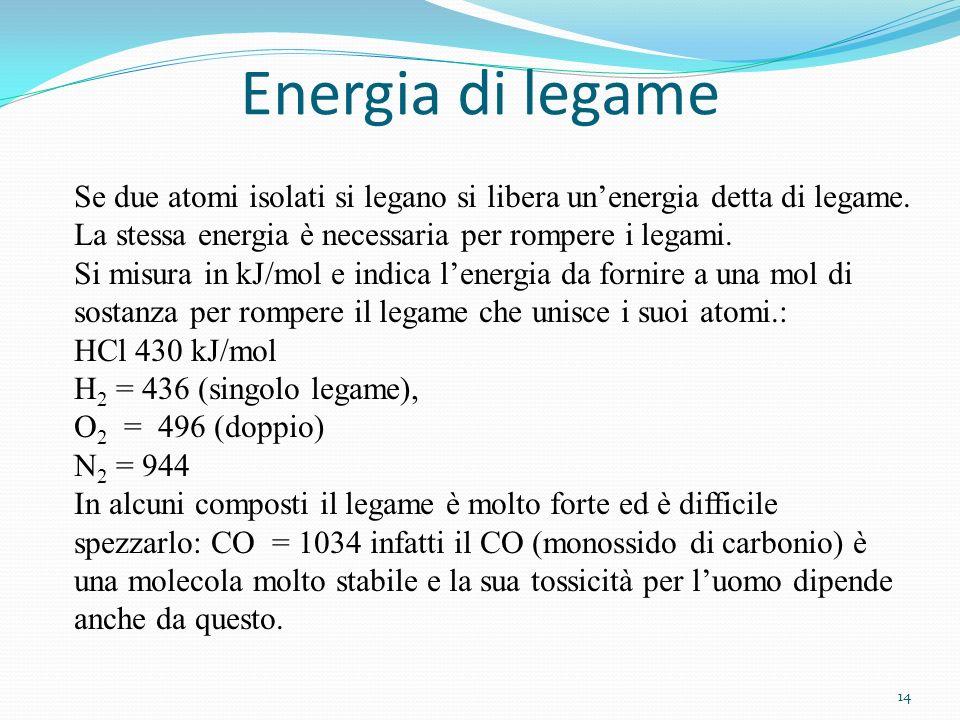 Energia di legame Se due atomi isolati si legano si libera un'energia detta di legame. La stessa energia è necessaria per rompere i legami.