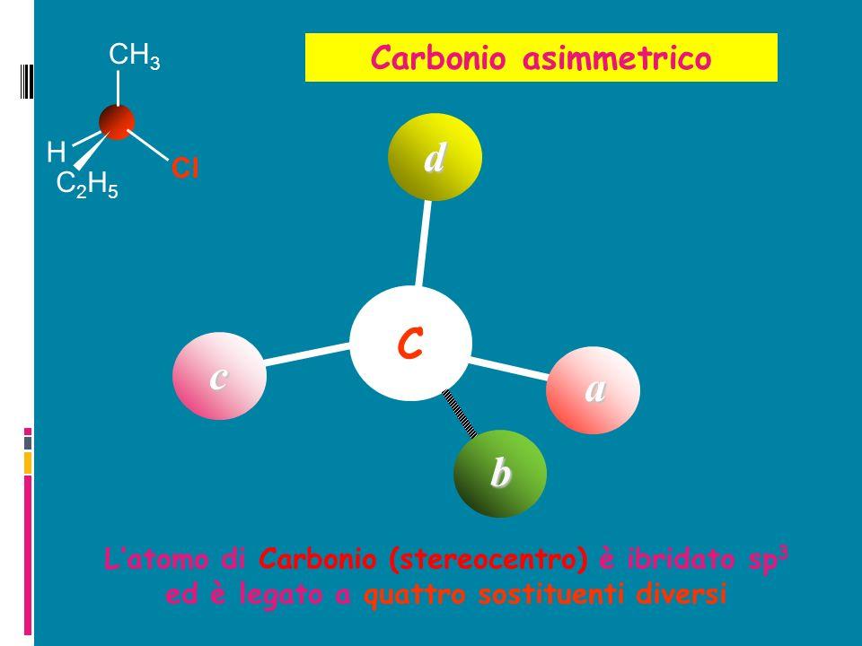 d C c a b Carbonio asimmetrico CH3 H Cl C2H5