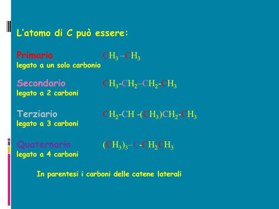 L'atomo di C può essere: Primario CH3 –CH3