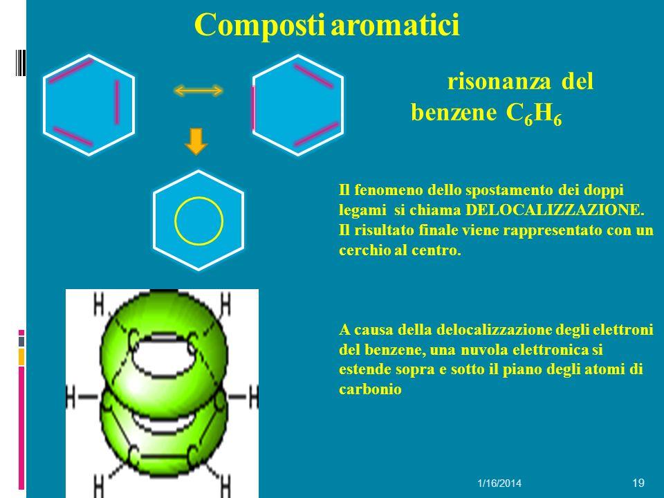Composti aromatici risonanza del benzene C6H6