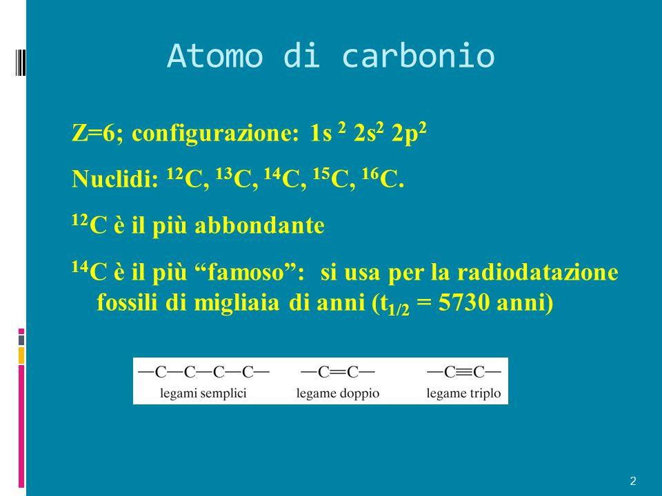 Atomo di carbonio Z=6; configurazione: 1s 2 2s2 2p2