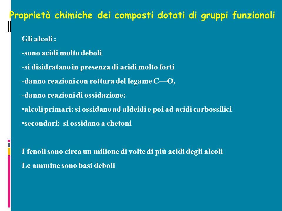Proprietà chimiche dei composti dotati di gruppi funzionali