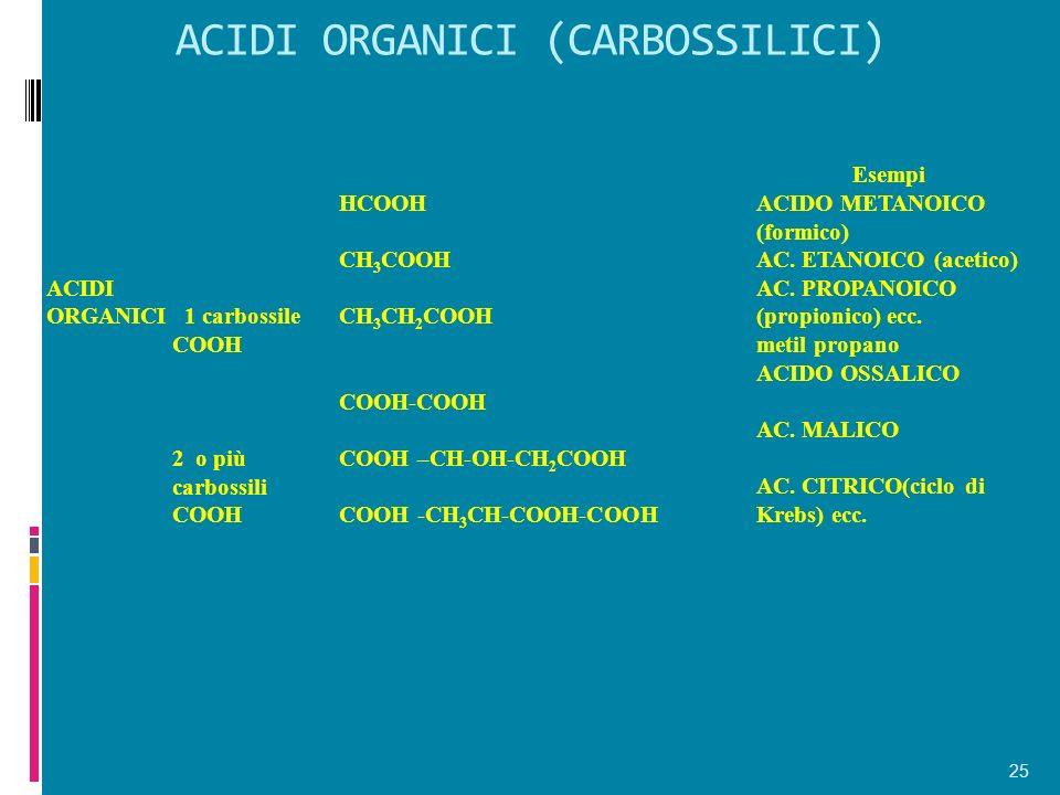 ACIDI ORGANICI (CARBOSSILICI)