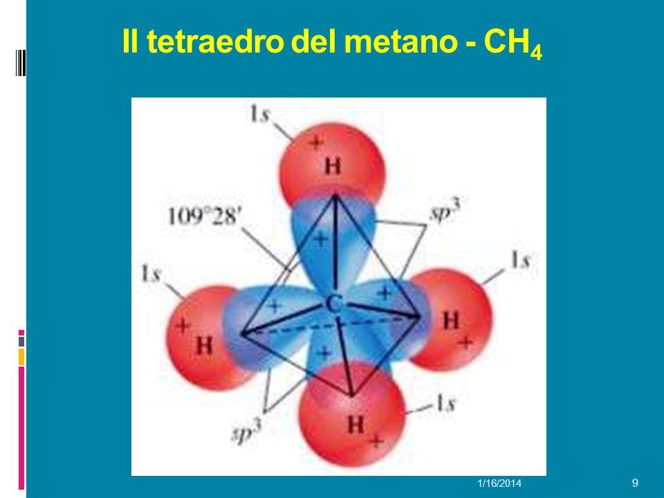 Il tetraedro del metano - CH4