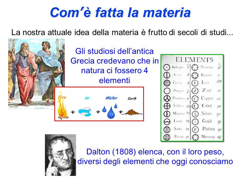 Com'è fatta la materia La nostra attuale idea della materia è frutto di secoli di studi...