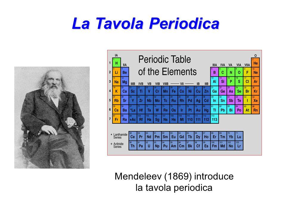 Mendeleev (1869) introduce la tavola periodica