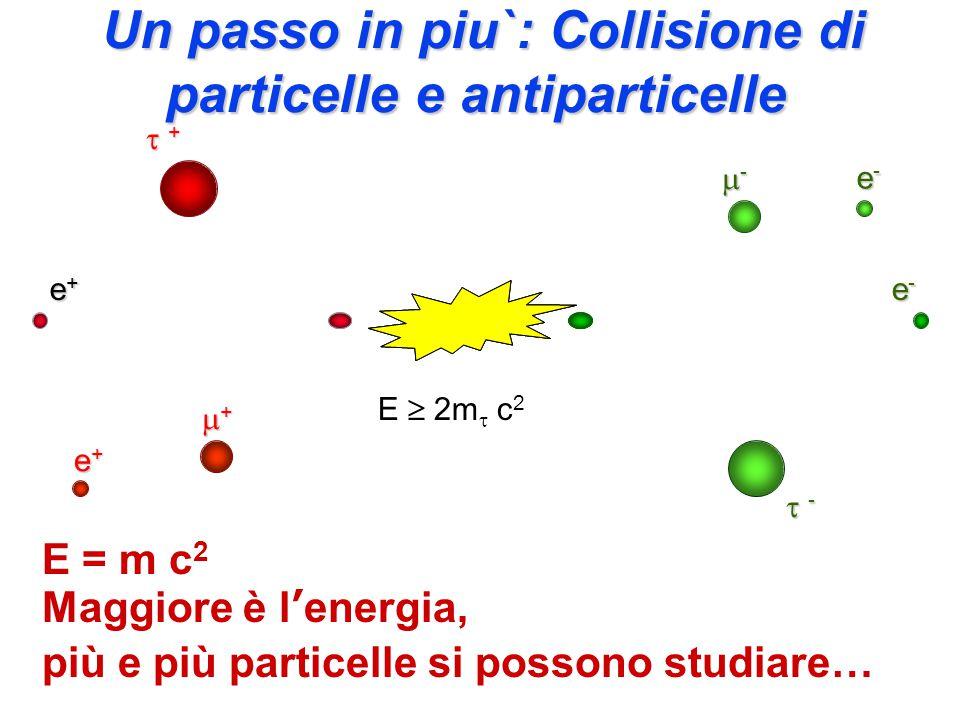 Un passo in piu`: Collisione di particelle e antiparticelle
