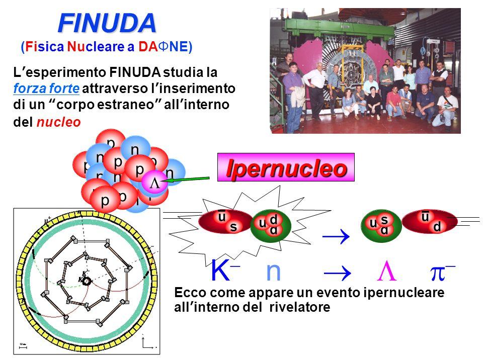 FINUDA (Fisica Nucleare a DAΦNE)