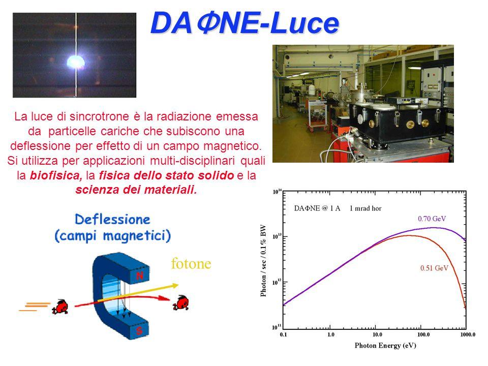 La luce di sincrotrone è la radiazione emessa
