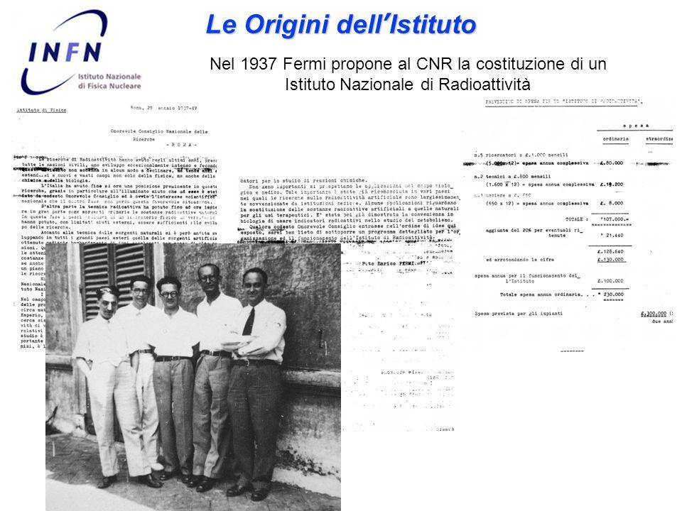 Le Origini dell'Istituto