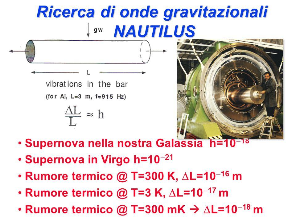 Ricerca di onde gravitazionali NAUTILUS