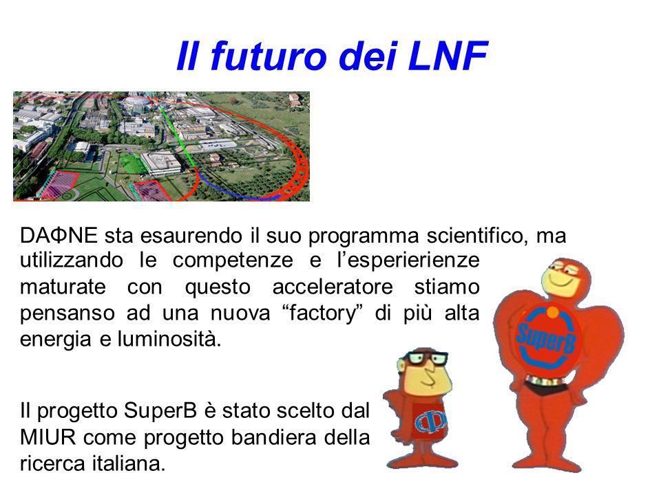 Il futuro dei LNF DAΦNE sta esaurendo il suo programma scientifico, ma