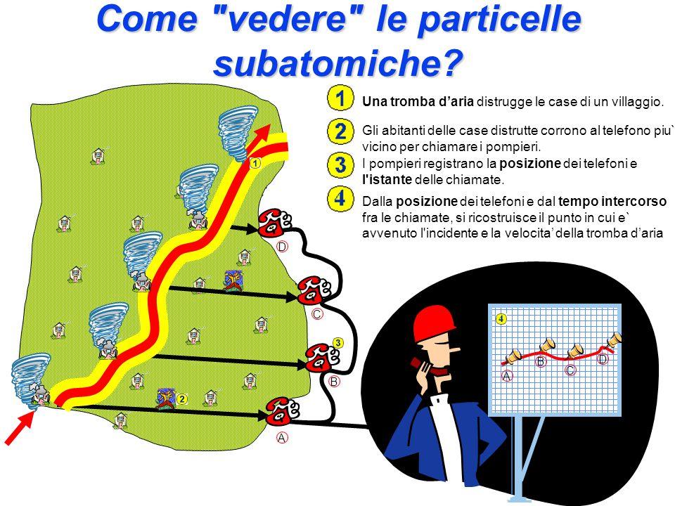 Come vedere le particelle subatomiche
