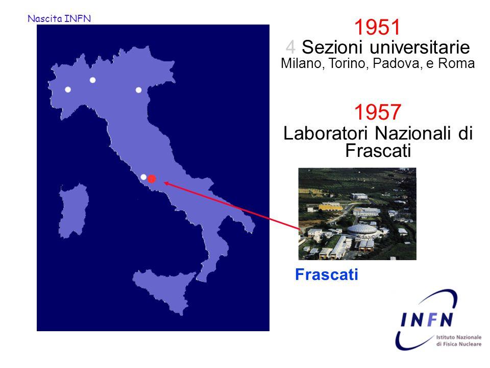 1951 1957 4 Sezioni universitarie Milano, Torino, Padova, e Roma