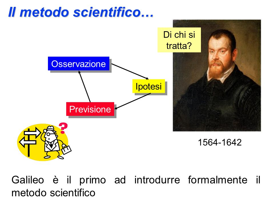 Il metodo scientifico…