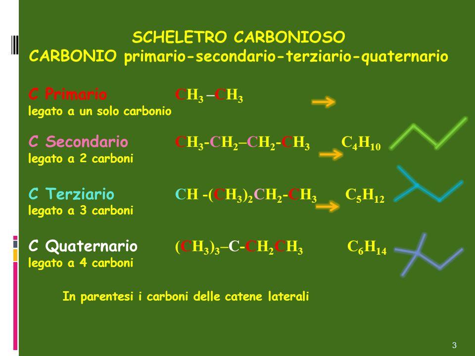 CARBONIO primario-secondario-terziario-quaternario