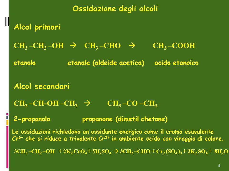 Ossidazione degli alcoli