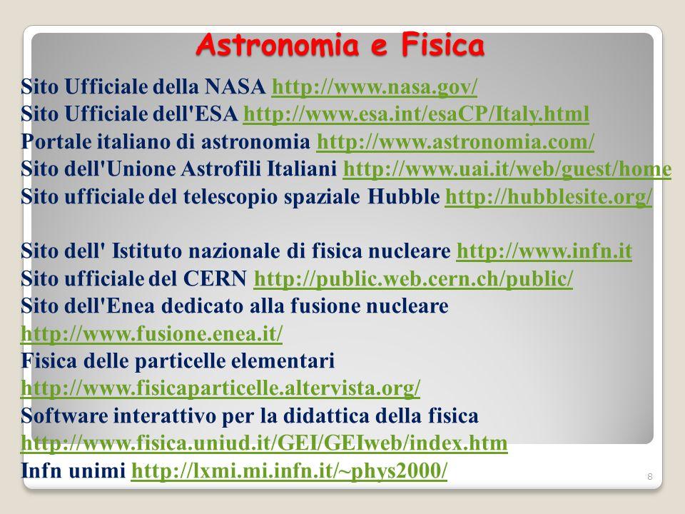 Astronomia e Fisica Sito Ufficiale della NASA http://www.nasa.gov/