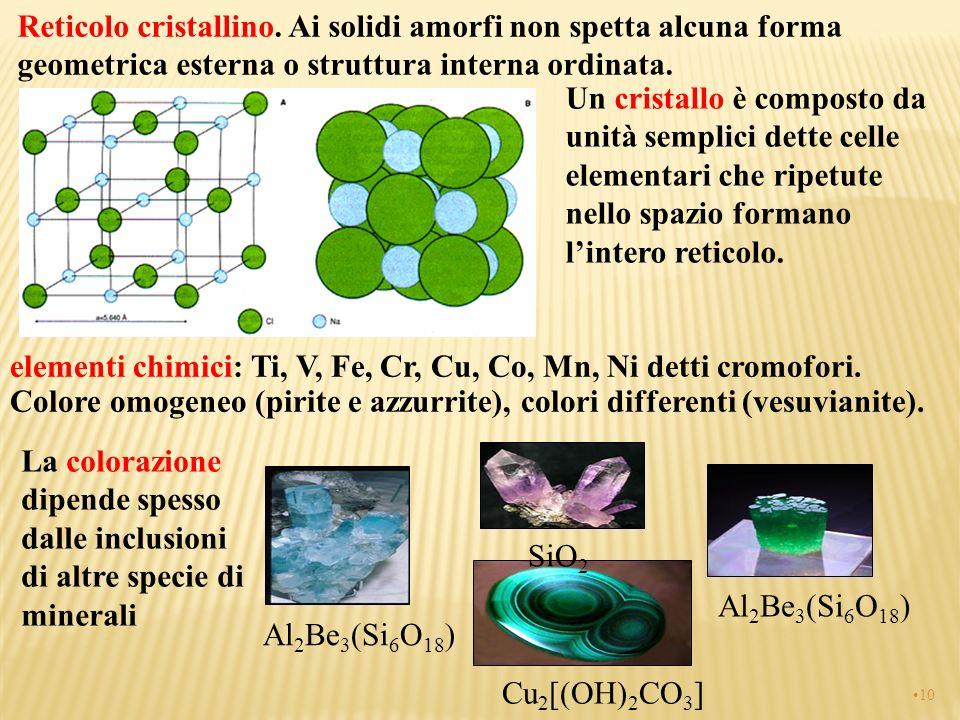 Reticolo cristallino. Ai solidi amorfi non spetta alcuna forma geometrica esterna o struttura interna ordinata.