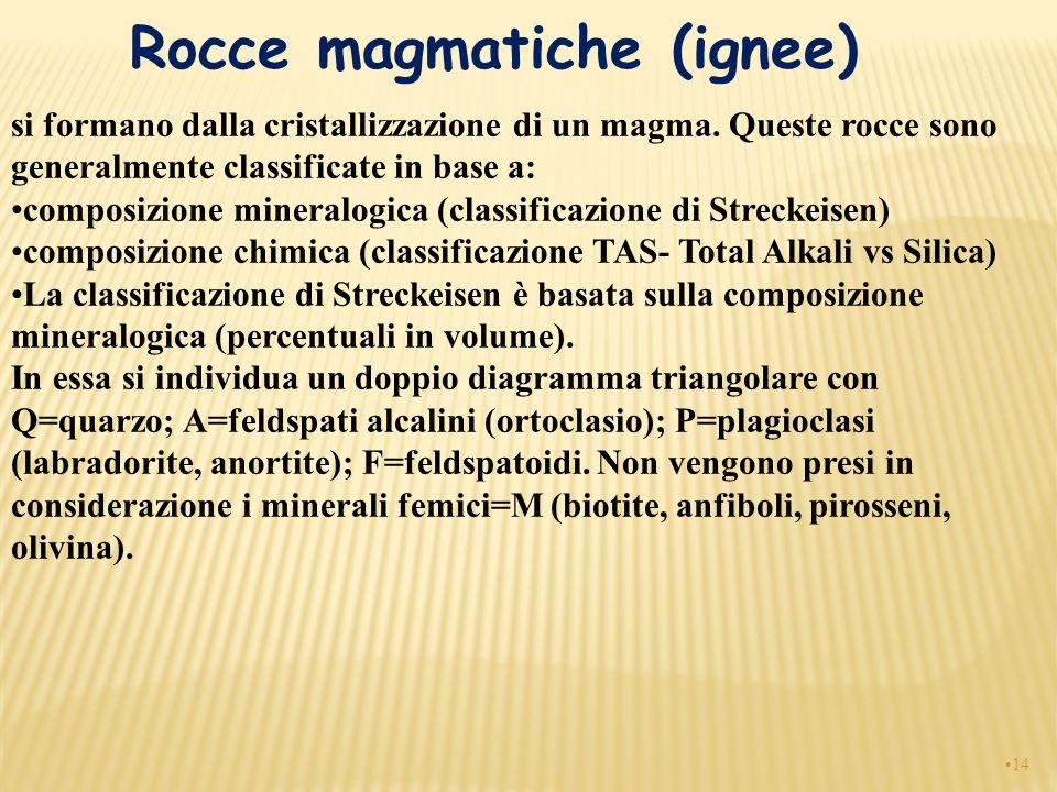Rocce magmatiche (ignee)