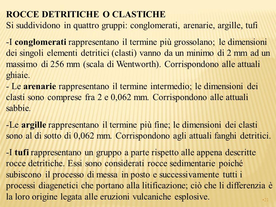 ROCCE DETRITICHE O CLASTICHE Si suddividono in quattro gruppi: conglomerati, arenarie, argille, tufi