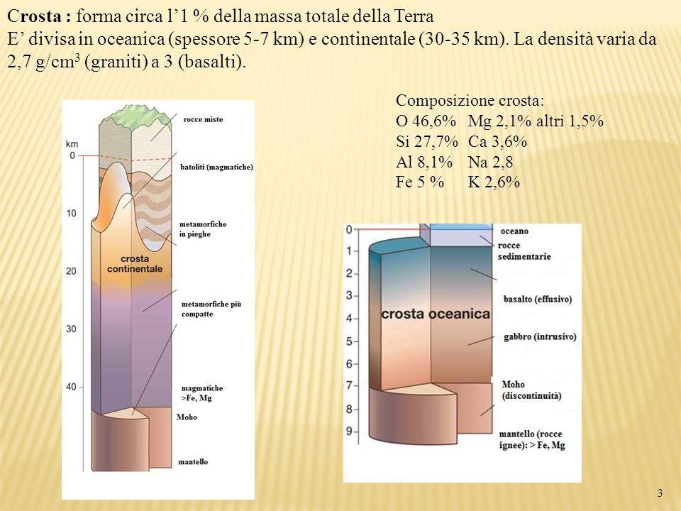Crosta : forma circa l'1 % della massa totale della Terra