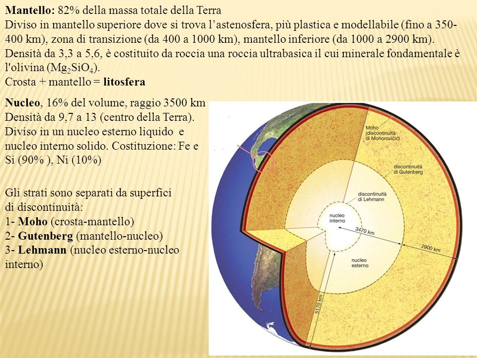 Mantello: 82% della massa totale della Terra