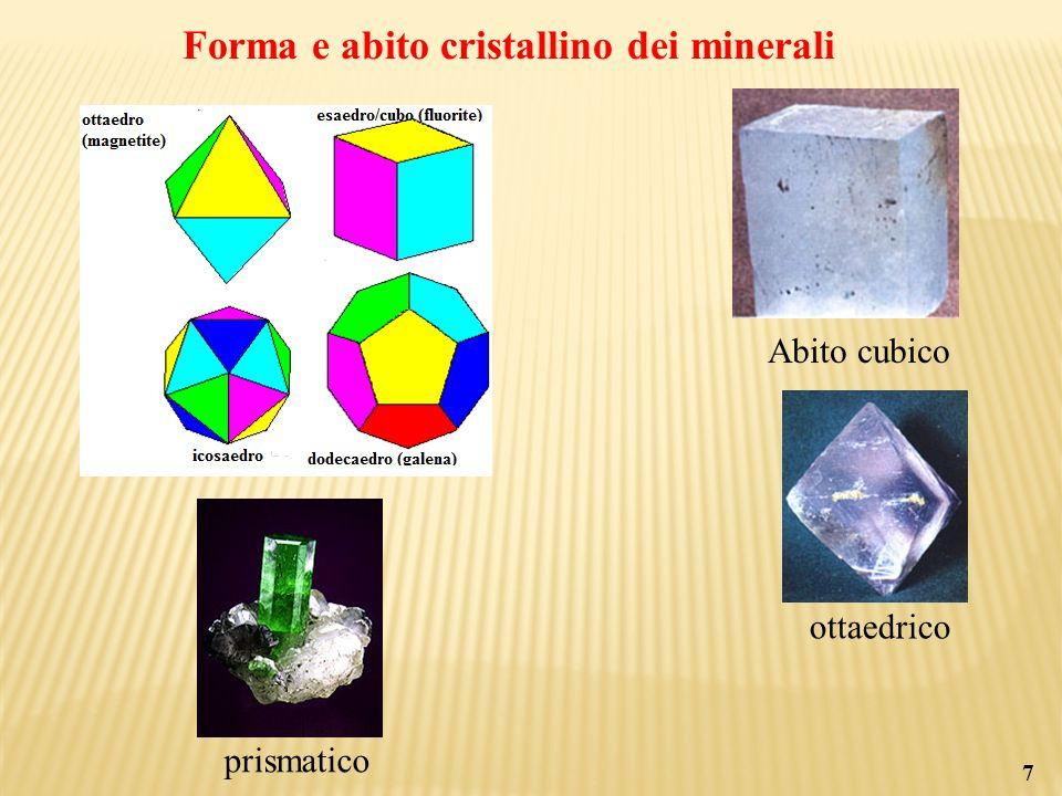 Forma e abito cristallino dei minerali