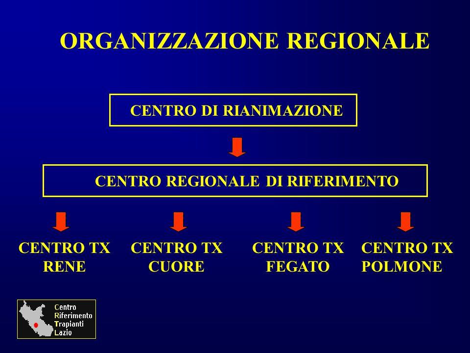 ORGANIZZAZIONE REGIONALE