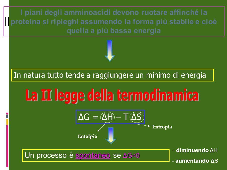 La II legge della termodinamica