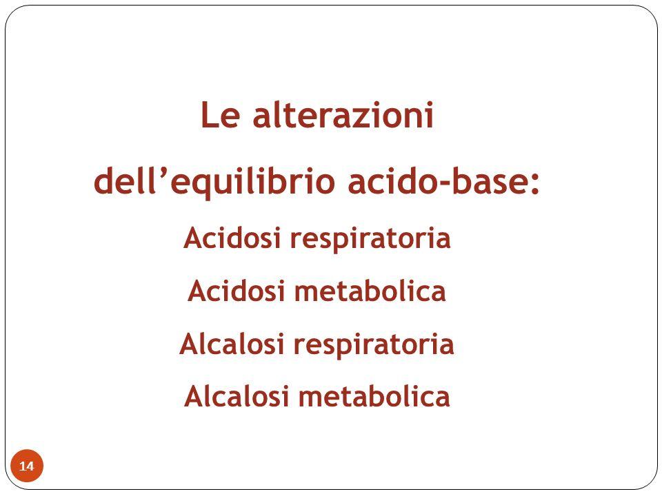dell'equilibrio acido-base: Alcalosi respiratoria