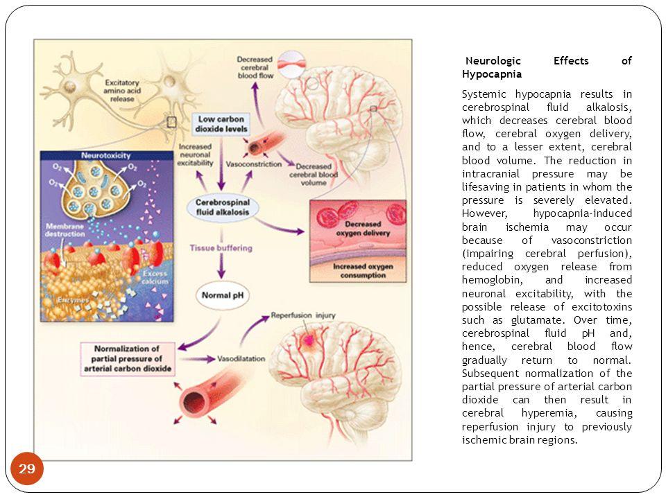 Neurologic Effects of Hypocapnia