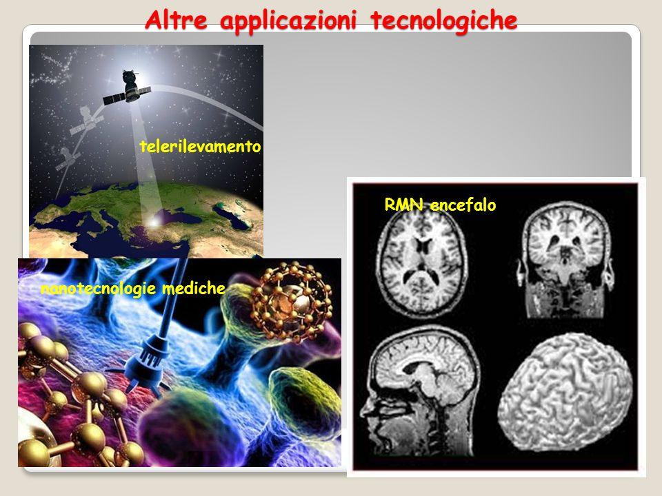 Altre applicazioni tecnologiche