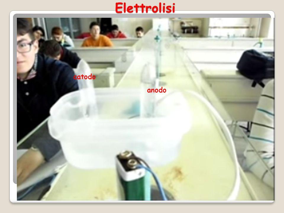 Elettrolisi catodo anodo