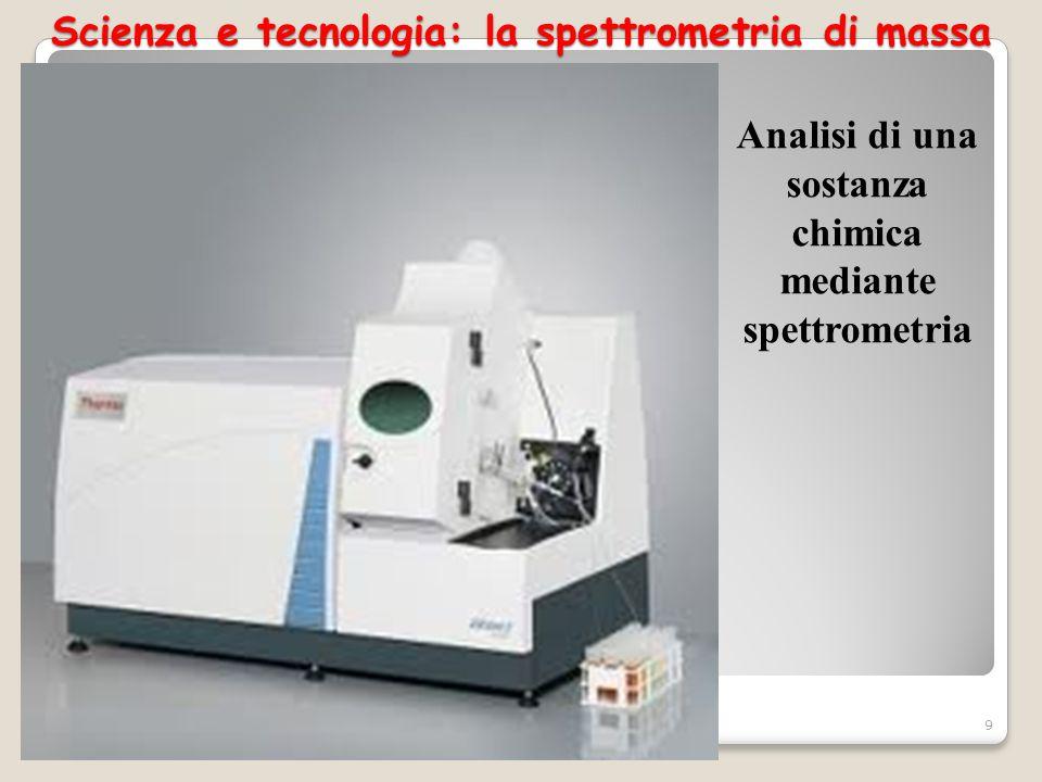 Scienza e tecnologia: la spettrometria di massa