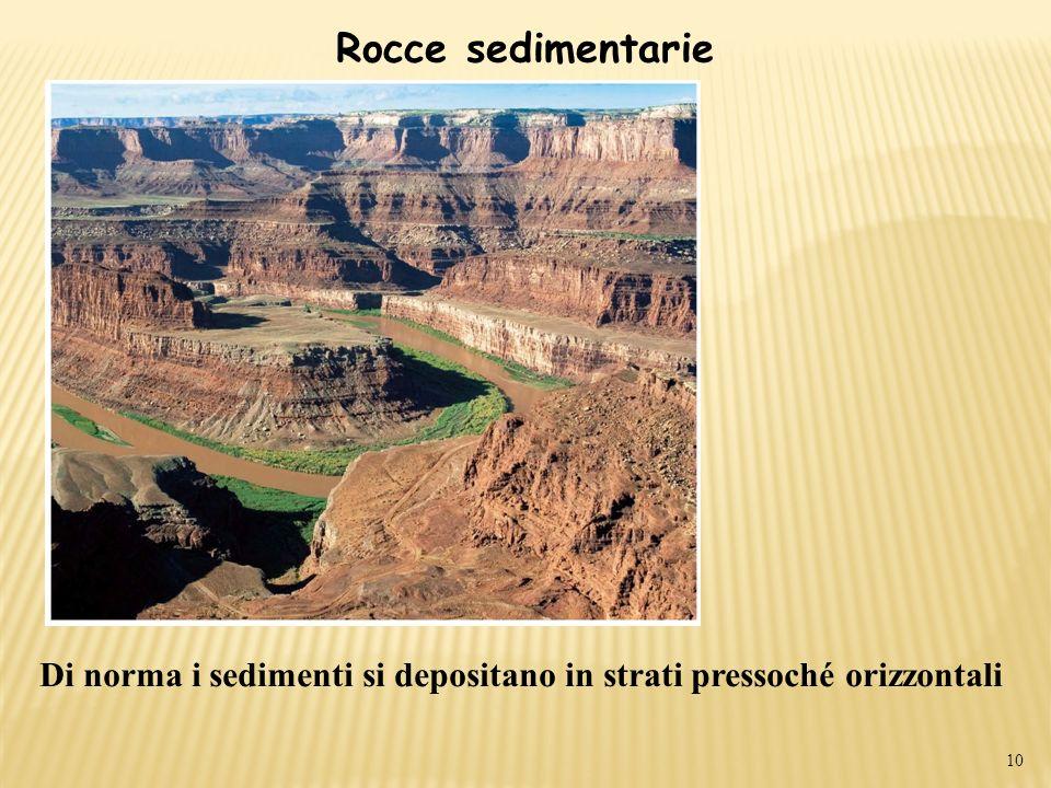 Rocce sedimentarie Di norma i sedimenti si depositano in strati pressoché orizzontali