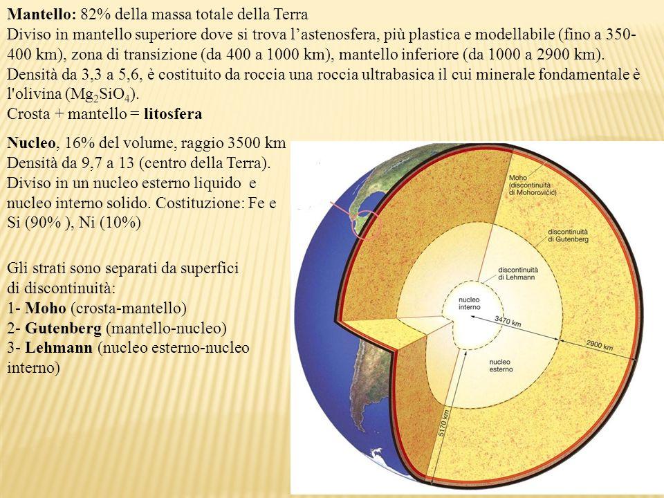 il pianeta terra il ciclo litogenetico ppt video online