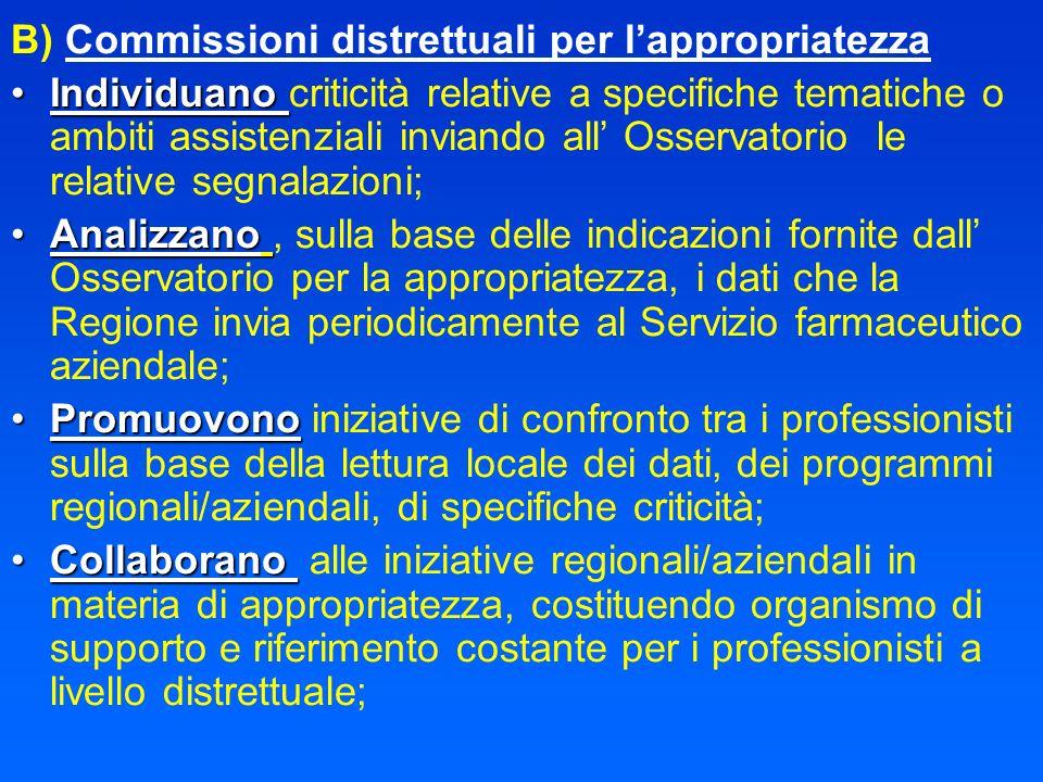 B) Commissioni distrettuali per l'appropriatezza
