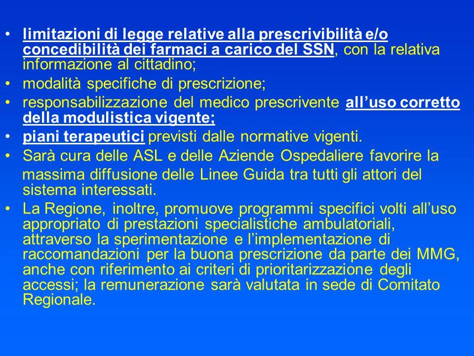 limitazioni di legge relative alla prescrivibilità e/o concedibilità dei farmaci a carico del SSN, con la relativa informazione al cittadino;
