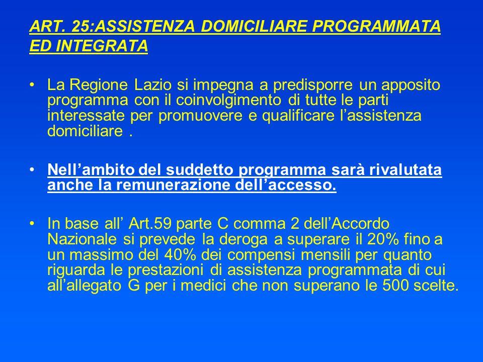 ART. 25:ASSISTENZA DOMICILIARE PROGRAMMATA