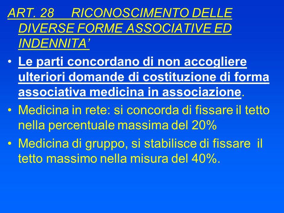 ART. 28 RICONOSCIMENTO DELLE DIVERSE FORME ASSOCIATIVE ED INDENNITA'