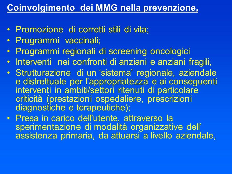 Coinvolgimento dei MMG nella prevenzione,