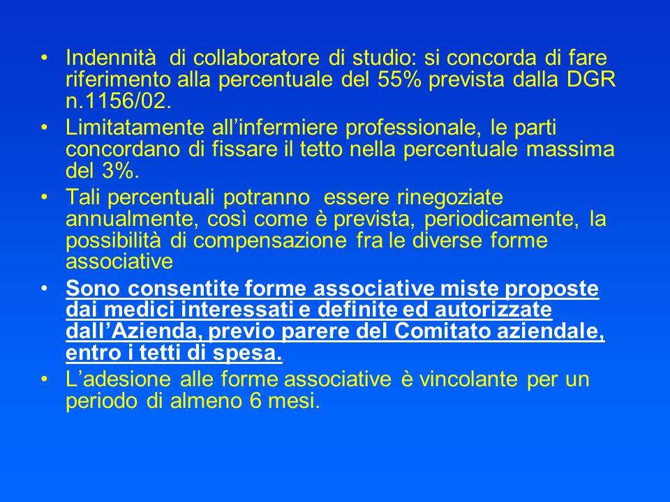 Indennità di collaboratore di studio: si concorda di fare riferimento alla percentuale del 55% prevista dalla DGR n.1156/02.