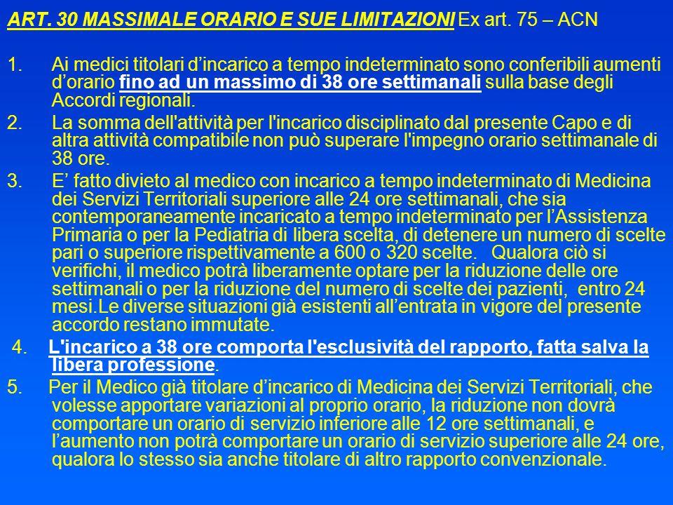ART. 30 MASSIMALE ORARIO E SUE LIMITAZIONI Ex art. 75 – ACN