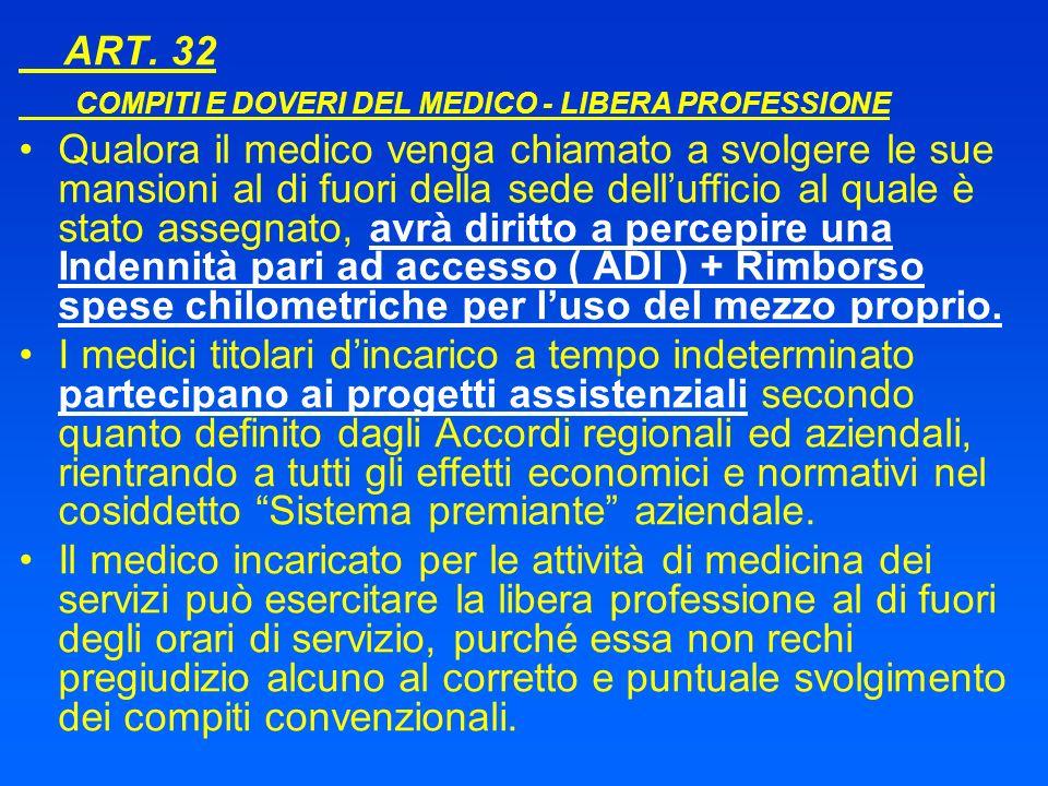 ART. 32 COMPITI E DOVERI DEL MEDICO - LIBERA PROFESSIONE.