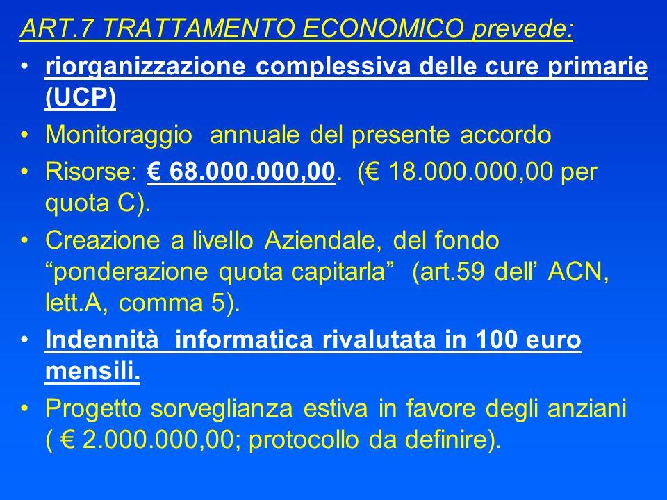 ART.7 TRATTAMENTO ECONOMICO prevede: